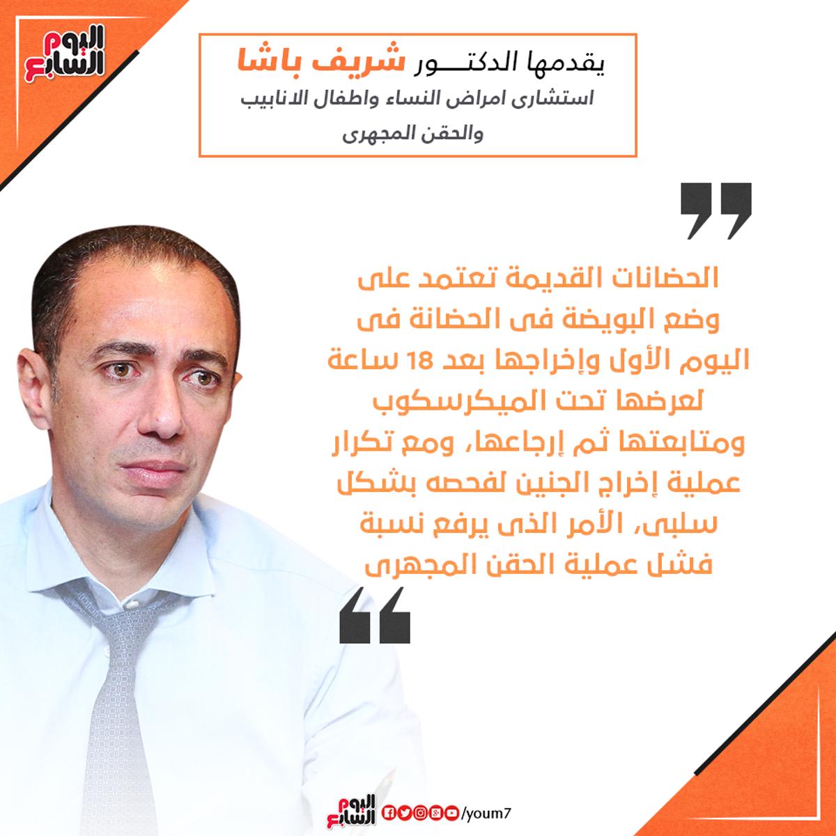 f96467fb0 10 أسئلة مهمة عن الحقن المجهرى يجيب عنها الدكتور شريف باشا - اليوم السابع