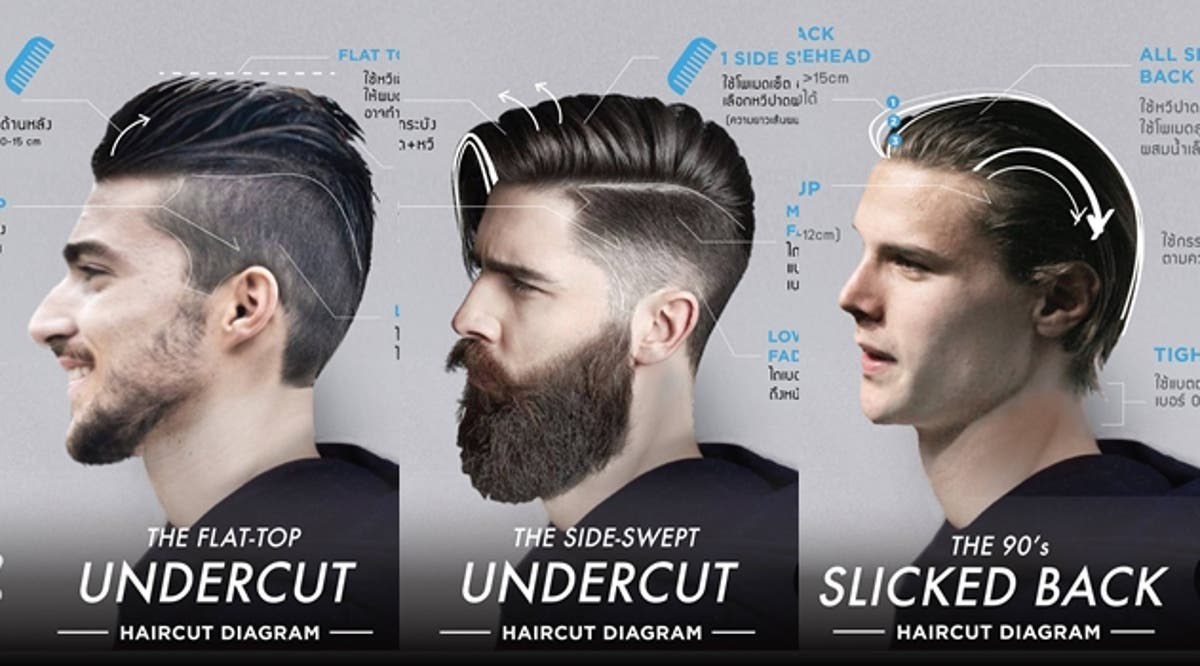 13 Of The Hottest Undercut Men S Hairstyles Of 2015 For Your Consideration